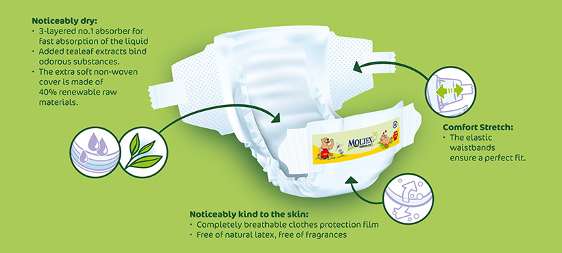 The Moltex Nappy System